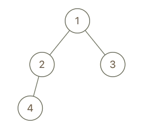 cousins in binary tree example 1