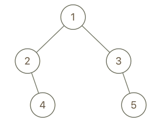 cousins in binary tree example 2