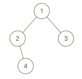cousins in binary tree example 3