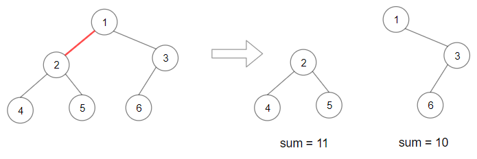 maximum product of splitted binary tree example 1